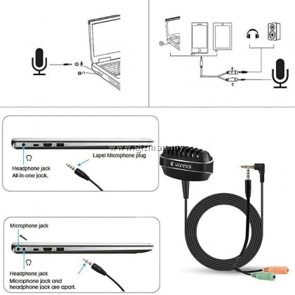 Yanmai R999 Clip-On Lavalier Dual Capacitor Omni Microphone for PC & Smartphone