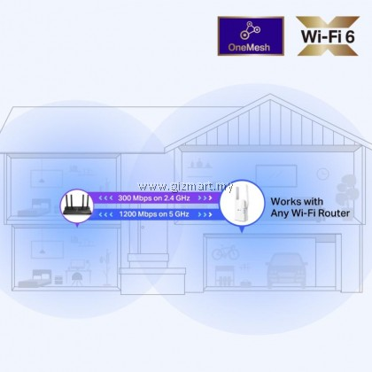 TP-LINK RE505X Onemesh AX1500 WiFi 6 Wireless AX WiFi Range Extender / Repeater / Access Point