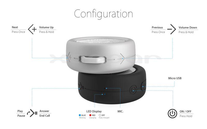 Bluetooth Badkamer Speaker : Bathroom speakers aquasound